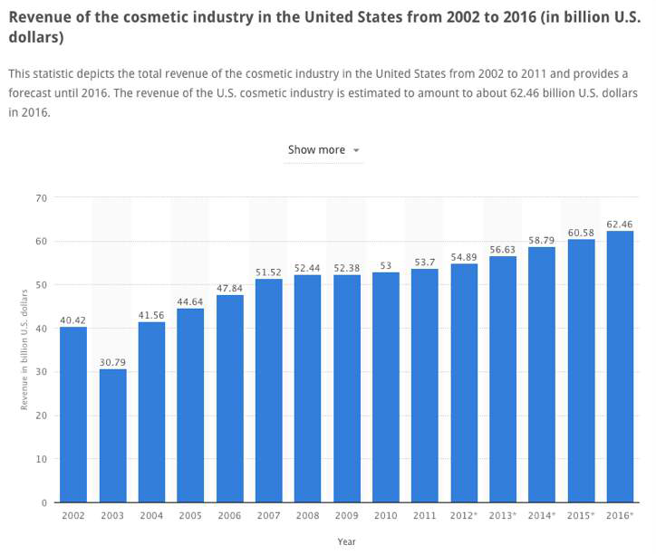 industry-stats-spot-franchise